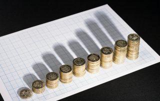 ciclo operacional e financeiro