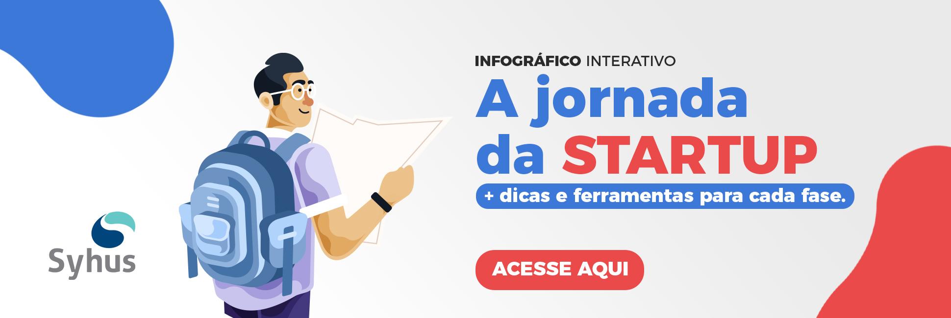 Banner Infográfico A Jornada da Startup